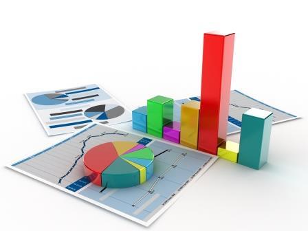 Westgroup Market Research Data